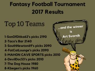 Fantasy Football Results